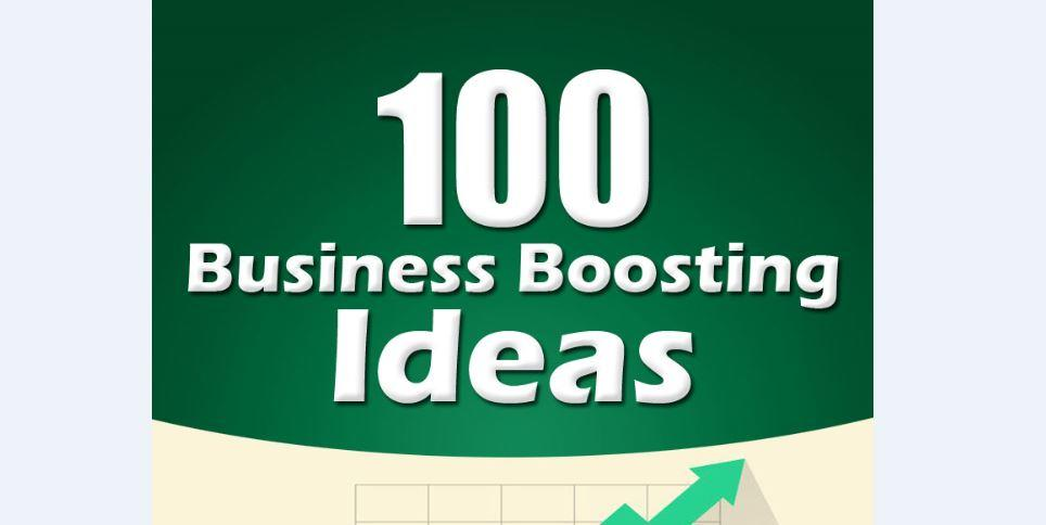 business 100 In preparing to write this book, chris identified 1,500 individuals who have built businesses earning $50,000 or more from a modest investment (in many cases, $100 or less), and from that group he's chosen to focus on the 50 most intriguing case studies.